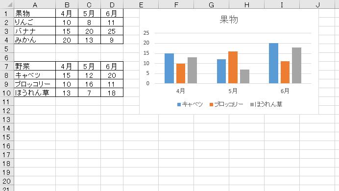 VBAグラフデータ範囲