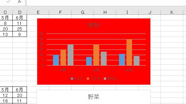 VBAグラフエリア背景色