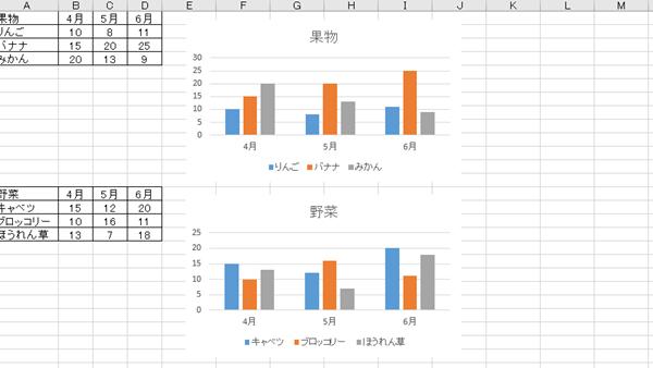 VBAグラフ枠表示