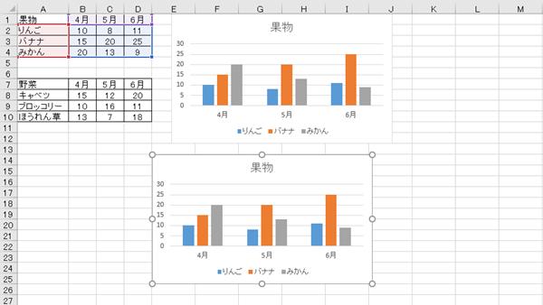 VBAグラフコピペ