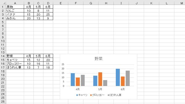 VBAグラフ削除