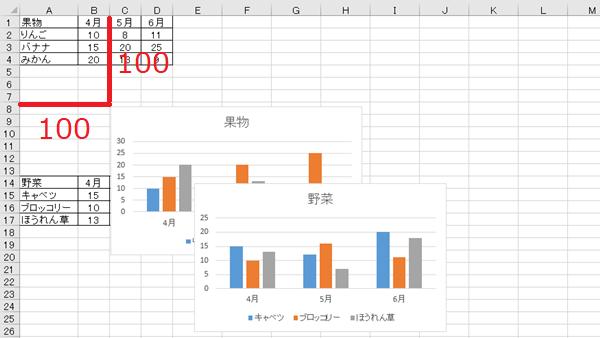 VBAグラフ位置