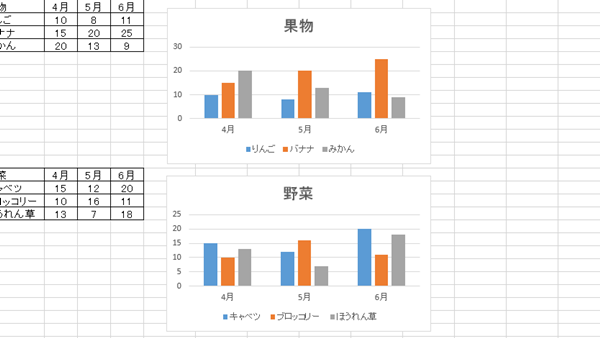 VBAグラフタイトル文字サイズ