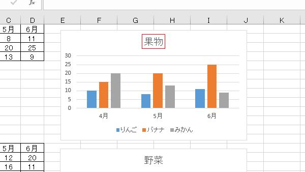 VBAグラフ凡例枠表示