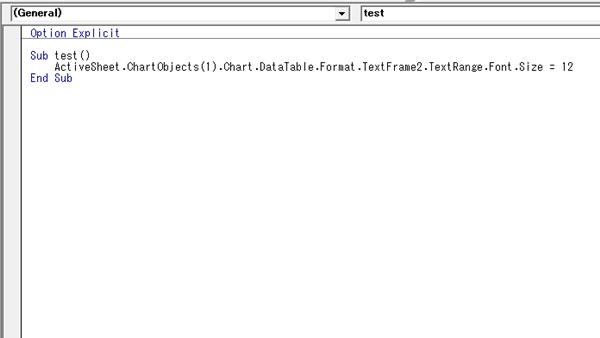 VBAグラフデータテーブル文字サイズ