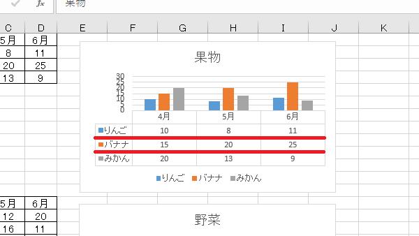 VBAグラフデータテーブル横線表示