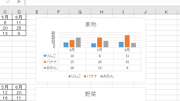 VBAグラフデータテーブル外枠表示