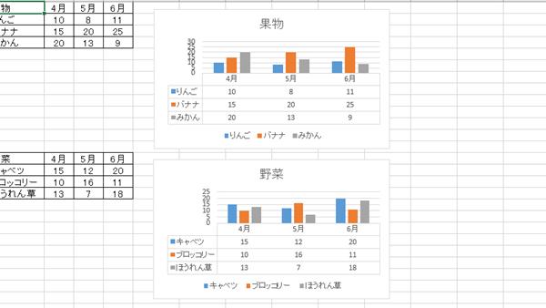 VBAグラフデータテーブル縦線表示