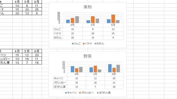 VBAグラフデータテーブル凡例キー表示