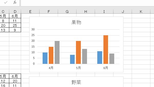 VBAグラフ凡例表示