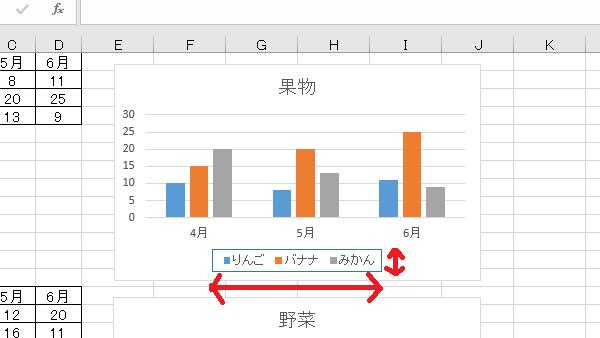 VBAグラフ凡例高さ幅