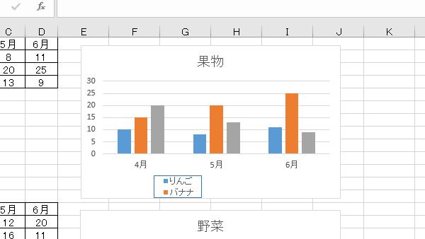 VBAグラフタイトル凡例高さ幅