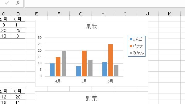 VBAグラフ凡例位置