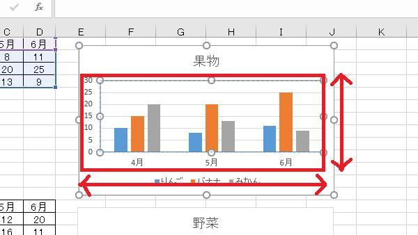 VBAグラフプロットエリア