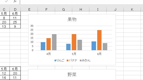 VBAグラフプロットエリア枠表示