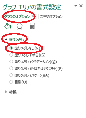Excelグラフ一部網掛け