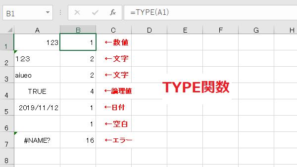 Excel関数type