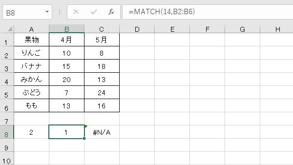 Excel関数MATCH