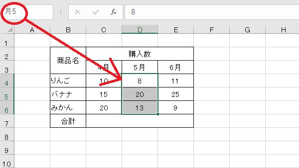 Excel名前の定義