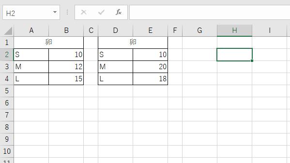 Excel2つの表違い