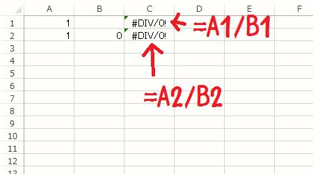 Excel #DIV/0!