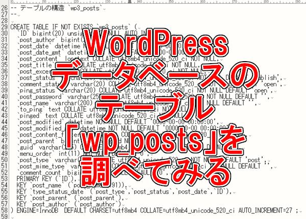 WordPressDB Table