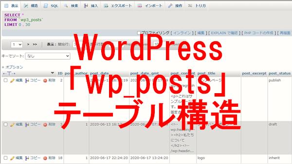 wp_postsテーブル